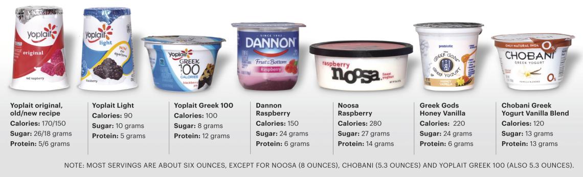 yogurt-inforgraphic-2-xx.png